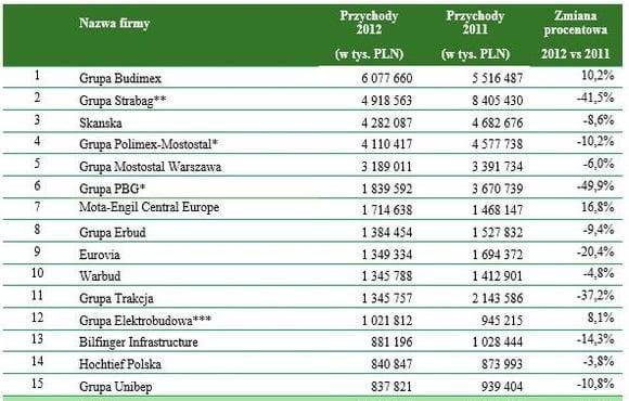 ranking_firm_polskich 2013