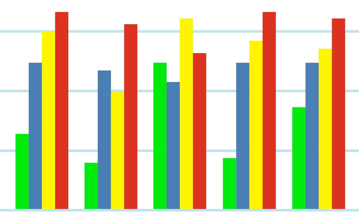 egzamin na uprawnienia budowlane JESIEŃ 2020 - statystyki i zdawalność